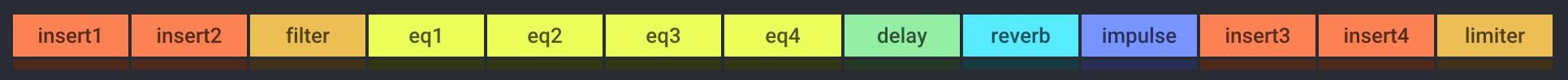 effects_bar